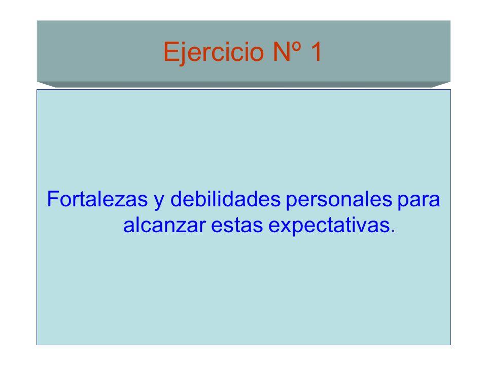 Ejercicio Nº 1 Fortalezas y debilidades personales para alcanzar estas expectativas.