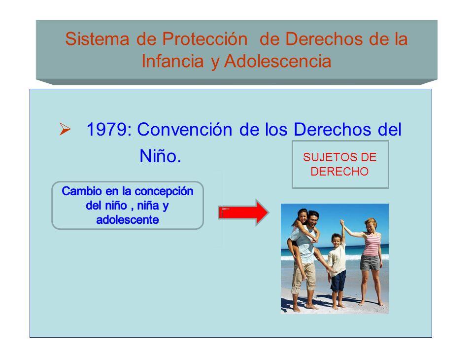 Sistema de Protección de Derechos de la Infancia y Adolescencia 1979: Convención de los Derechos del Niño. SUJETOS DE DERECHO