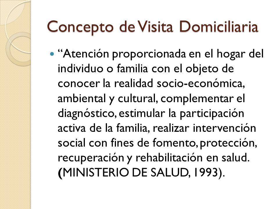 Concepto de Visita Domiciliaria Atención proporcionada en el hogar del individuo o familia con el objeto de conocer la realidad socio-económica, ambie