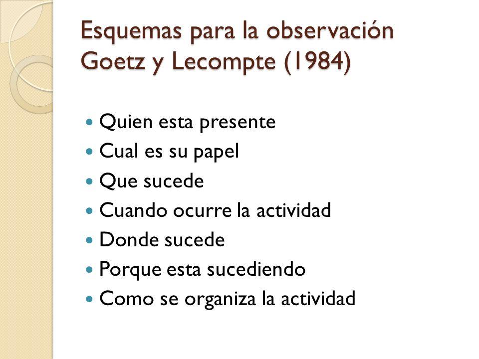 Esquemas para la observación Goetz y Lecompte (1984) Quien esta presente Cual es su papel Que sucede Cuando ocurre la actividad Donde sucede Porque es