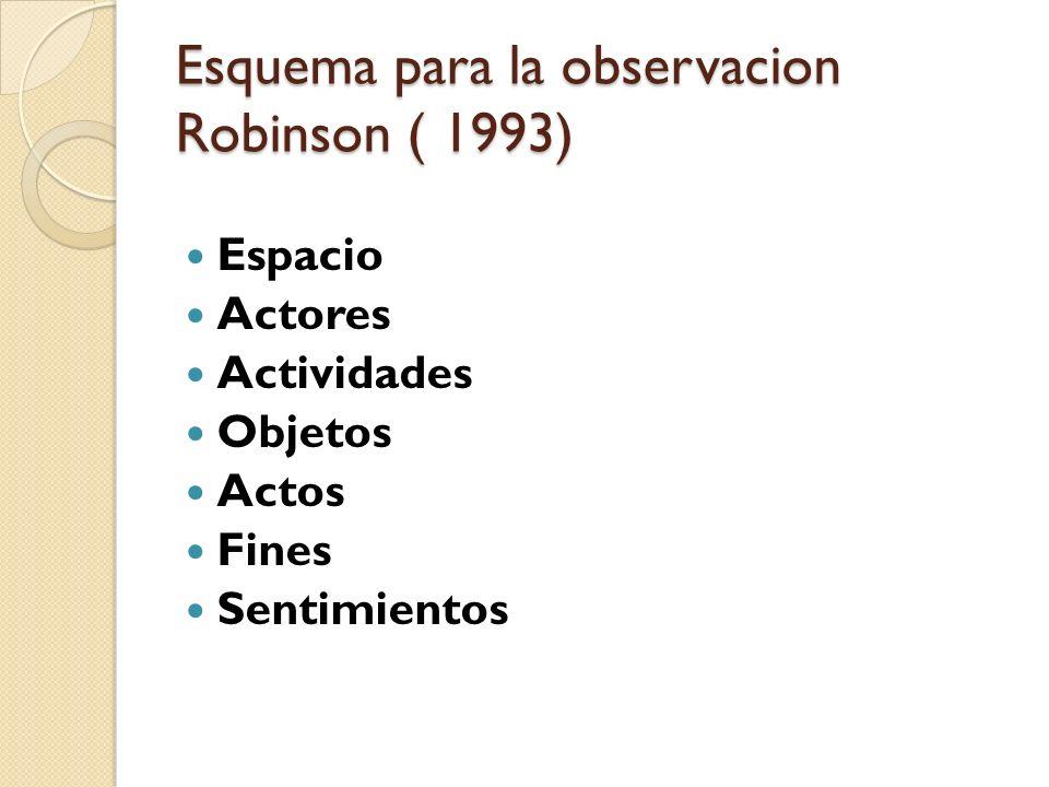 Esquema para la observacion Robinson ( 1993) Espacio Actores Actividades Objetos Actos Fines Sentimientos