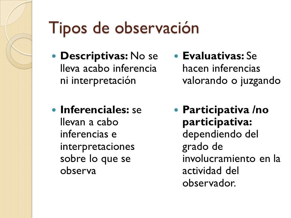 Tipos de observación Descriptivas: No se lleva acabo inferencia ni interpretación Inferenciales: se llevan a cabo inferencias e interpretaciones sobre