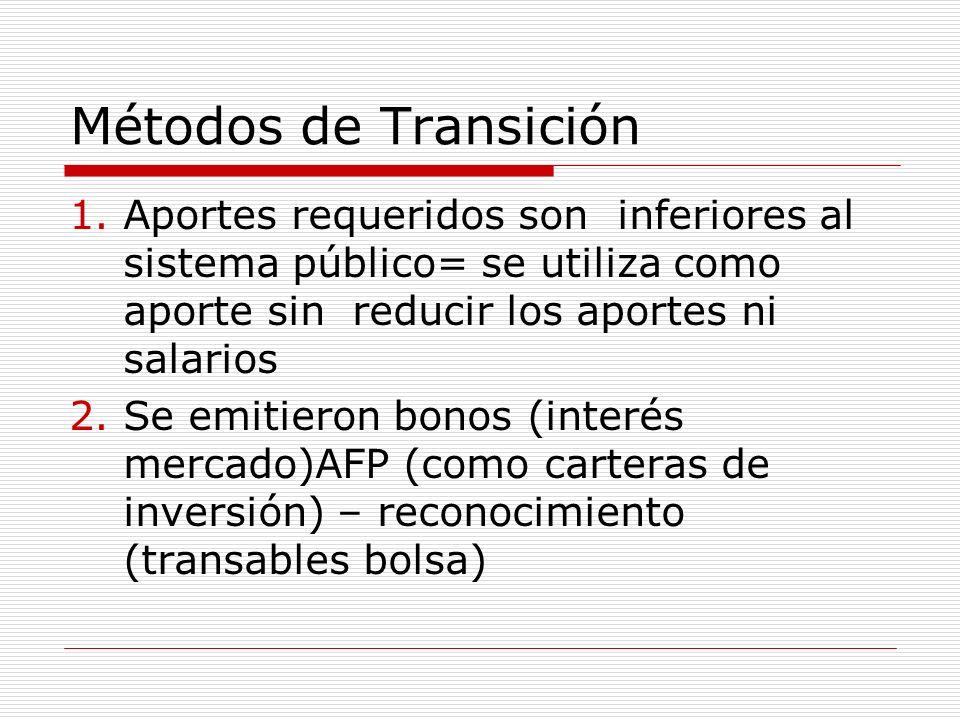 Métodos de Transición 1.Aportes requeridos son inferiores al sistema público= se utiliza como aporte sin reducir los aportes ni salarios 2.Se emitiero