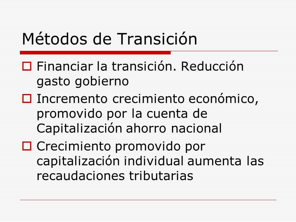 Métodos de Transición Financiar la transición. Reducción gasto gobierno Incremento crecimiento económico, promovido por la cuenta de Capitalización ah