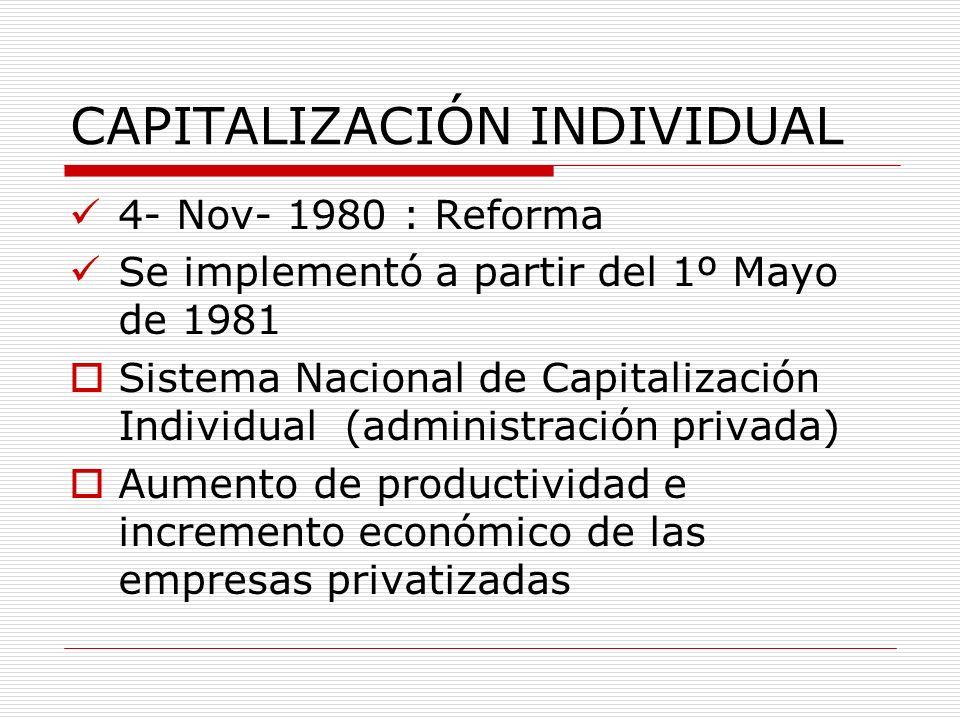 CAPITALIZACIÓN INDIVIDUAL 4- Nov- 1980 : Reforma Se implementó a partir del 1º Mayo de 1981 Sistema Nacional de Capitalización Individual (administrac