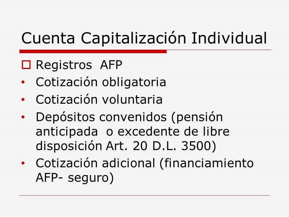 Cuenta Capitalización Individual Registros AFP Cotización obligatoria Cotización voluntaria Depósitos convenidos (pensión anticipada o excedente de li
