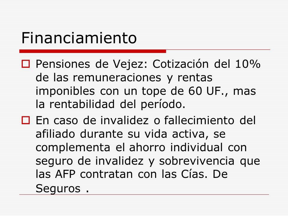 Financiamiento Pensiones de Vejez: Cotización del 10% de las remuneraciones y rentas imponibles con un tope de 60 UF., mas la rentabilidad del período