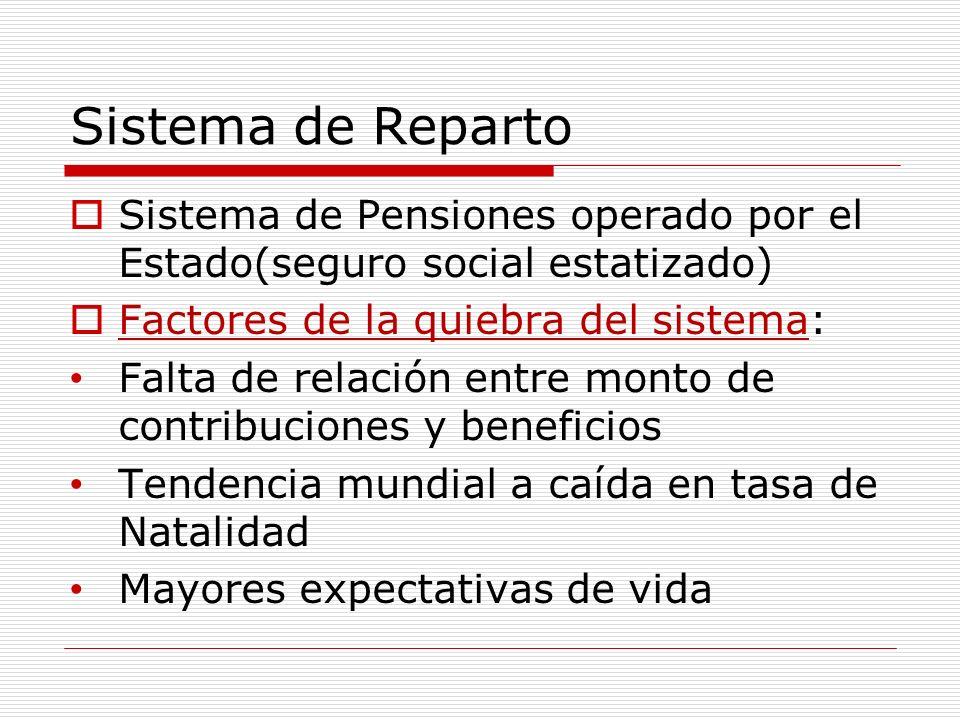 Sistema de Reparto Sistema de Pensiones operado por el Estado(seguro social estatizado) Factores de la quiebra del sistema: Falta de relación entre mo