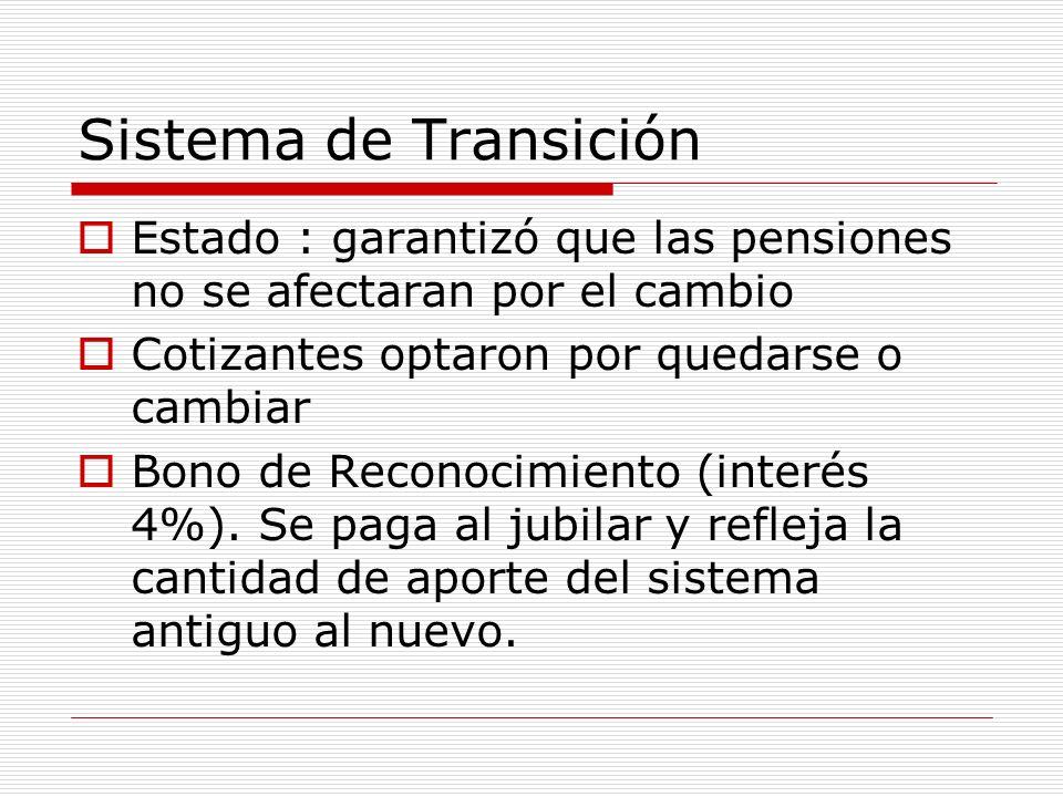 Sistema de Transición Estado : garantizó que las pensiones no se afectaran por el cambio Cotizantes optaron por quedarse o cambiar Bono de Reconocimie