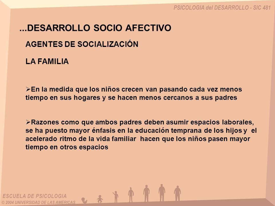 ...DESARROLLO SOCIO AFECTIVO AGENTES DE SOCIALIZACIÓN LA FAMILIA En la medida que los niños crecen van pasando cada vez menos tiempo en sus hogares y
