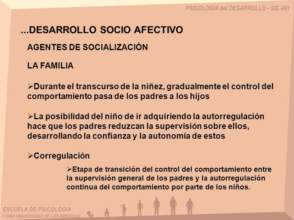 ...DESARROLLO SOCIO AFECTIVO Durante el transcurso de la niñez, gradualmente el control del comportamiento pasa de los padres a los hijos La posibilid