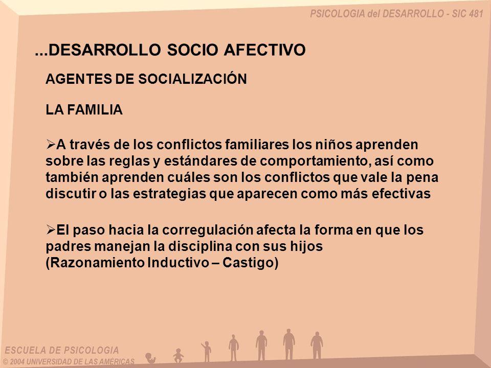 ...DESARROLLO SOCIO AFECTIVO A través de los conflictos familiares los niños aprenden sobre las reglas y estándares de comportamiento, así como tambié