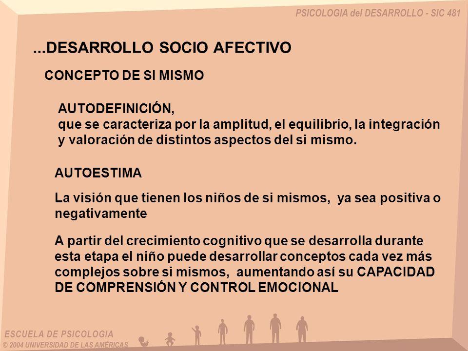 ...DESARROLLO SOCIO AFECTIVO CONCEPTO DE SI MISMO AUTODEFINICIÓN, que se caracteriza por la amplitud, el equilibrio, la integración y valoración de di