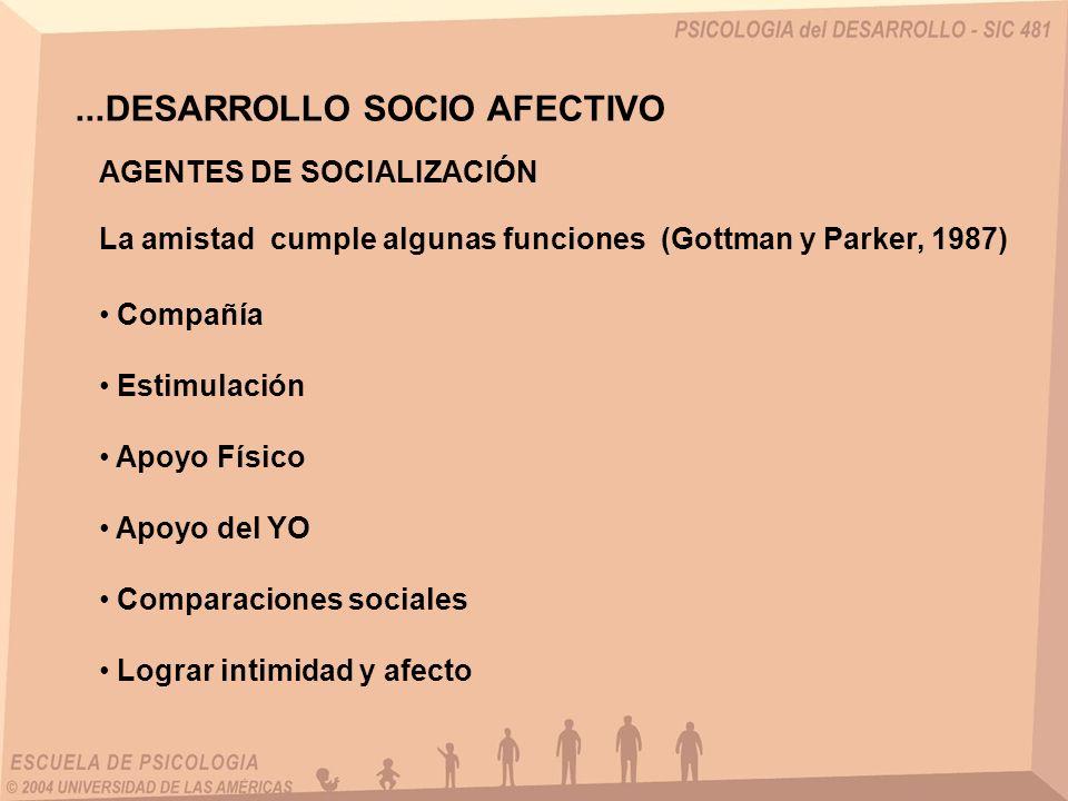 ...DESARROLLO SOCIO AFECTIVO AGENTES DE SOCIALIZACIÓN La amistad cumple algunas funciones (Gottman y Parker, 1987) Compañía Estimulación Apoyo Físico