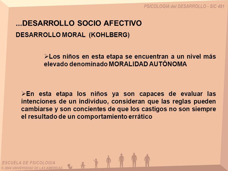 ...DESARROLLO SOCIO AFECTIVO DESARROLLO MORAL (KOHLBERG) Los niños en esta etapa se encuentran a un nivel más elevado denominado MORALIDAD AUTÓNOMA En