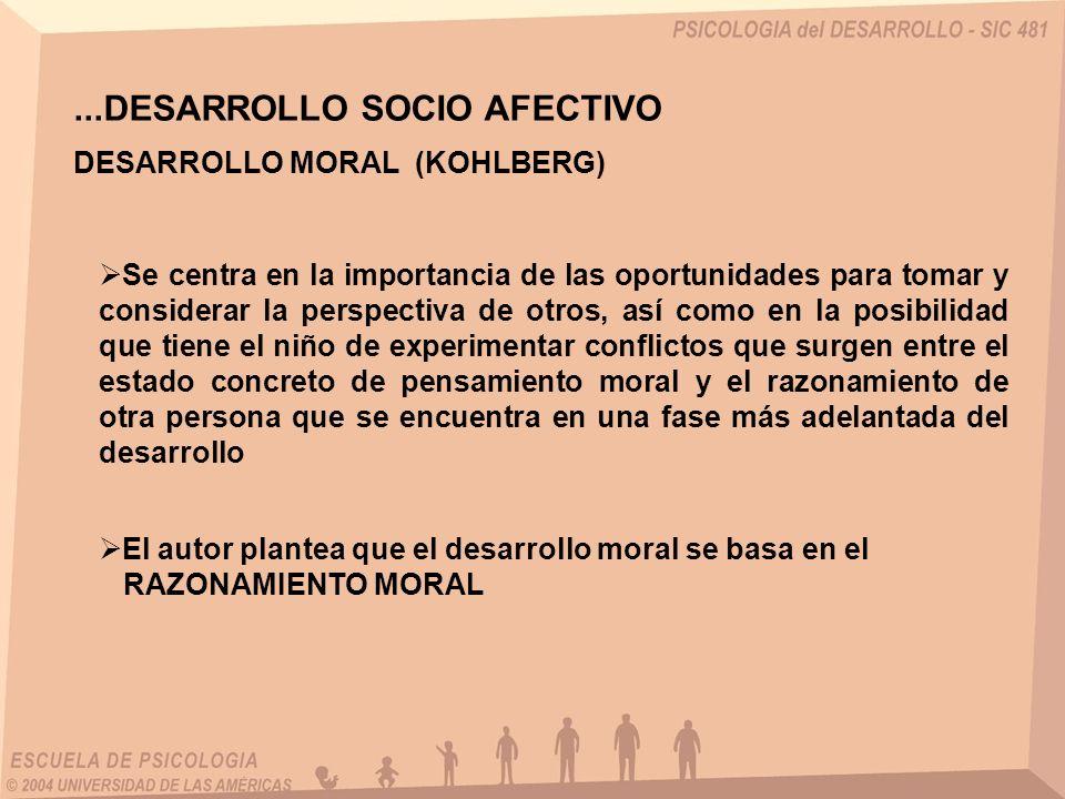 ...DESARROLLO SOCIO AFECTIVO DESARROLLO MORAL (KOHLBERG) Se centra en la importancia de las oportunidades para tomar y considerar la perspectiva de ot