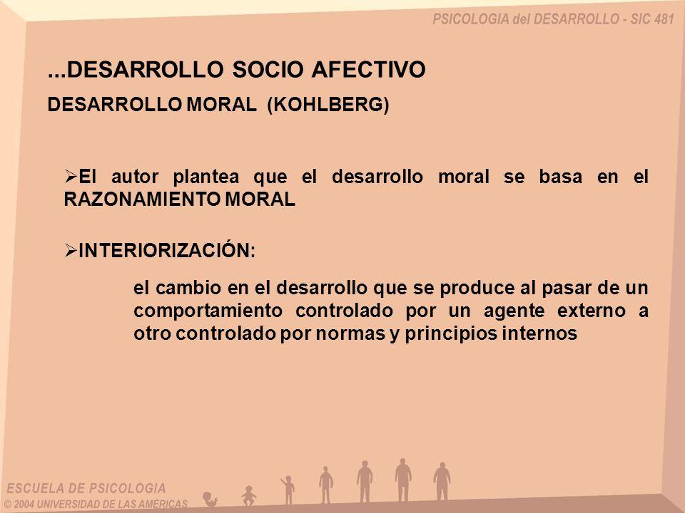 ...DESARROLLO SOCIO AFECTIVO DESARROLLO MORAL (KOHLBERG) El autor plantea que el desarrollo moral se basa en el RAZONAMIENTO MORAL INTERIORIZACIÓN: el