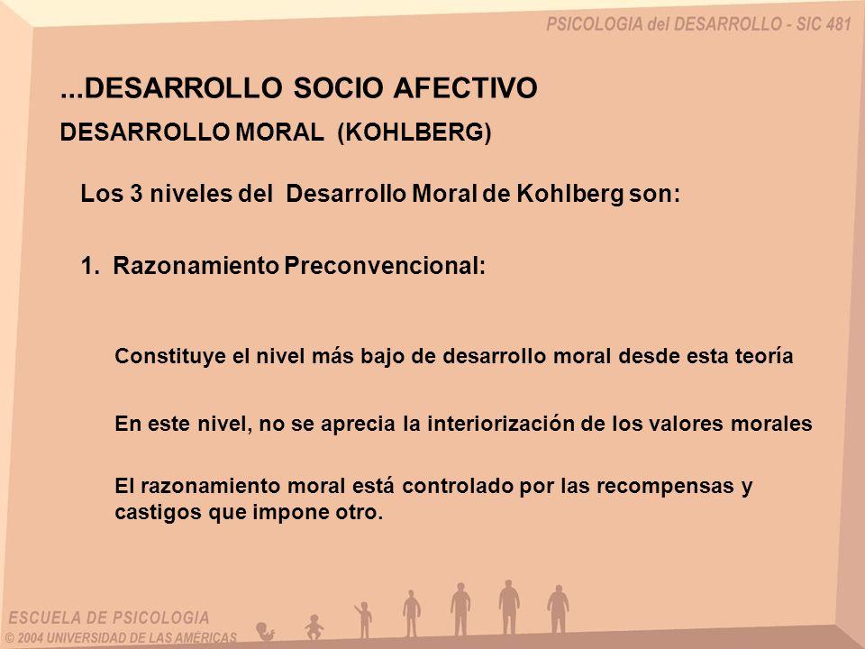 ...DESARROLLO SOCIO AFECTIVO DESARROLLO MORAL (KOHLBERG) Los 3 niveles del Desarrollo Moral de Kohlberg son: 1.Razonamiento Preconvencional: Constituy