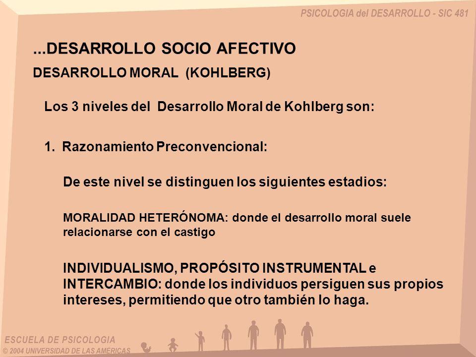 ...DESARROLLO SOCIO AFECTIVO DESARROLLO MORAL (KOHLBERG) Los 3 niveles del Desarrollo Moral de Kohlberg son: 1.Razonamiento Preconvencional: De este n