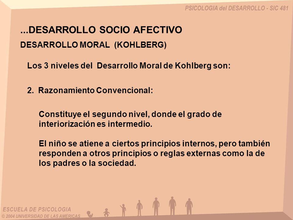 ...DESARROLLO SOCIO AFECTIVO DESARROLLO MORAL (KOHLBERG) Los 3 niveles del Desarrollo Moral de Kohlberg son: 2.Razonamiento Convencional: Constituye e