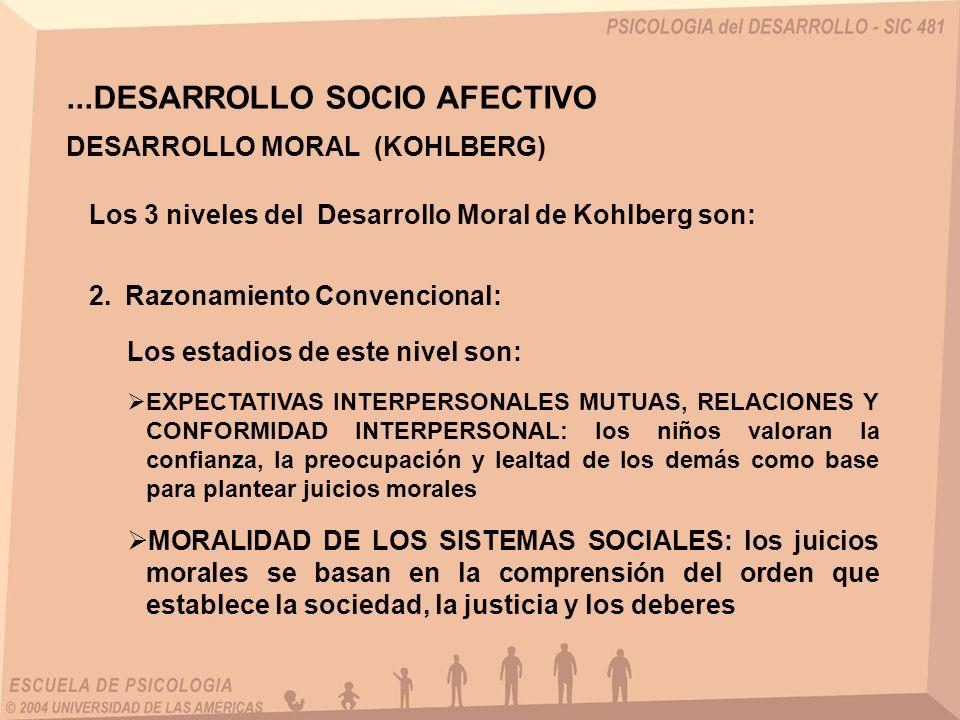 ...DESARROLLO SOCIO AFECTIVO DESARROLLO MORAL (KOHLBERG) Los 3 niveles del Desarrollo Moral de Kohlberg son: 2.Razonamiento Convencional: Los estadios