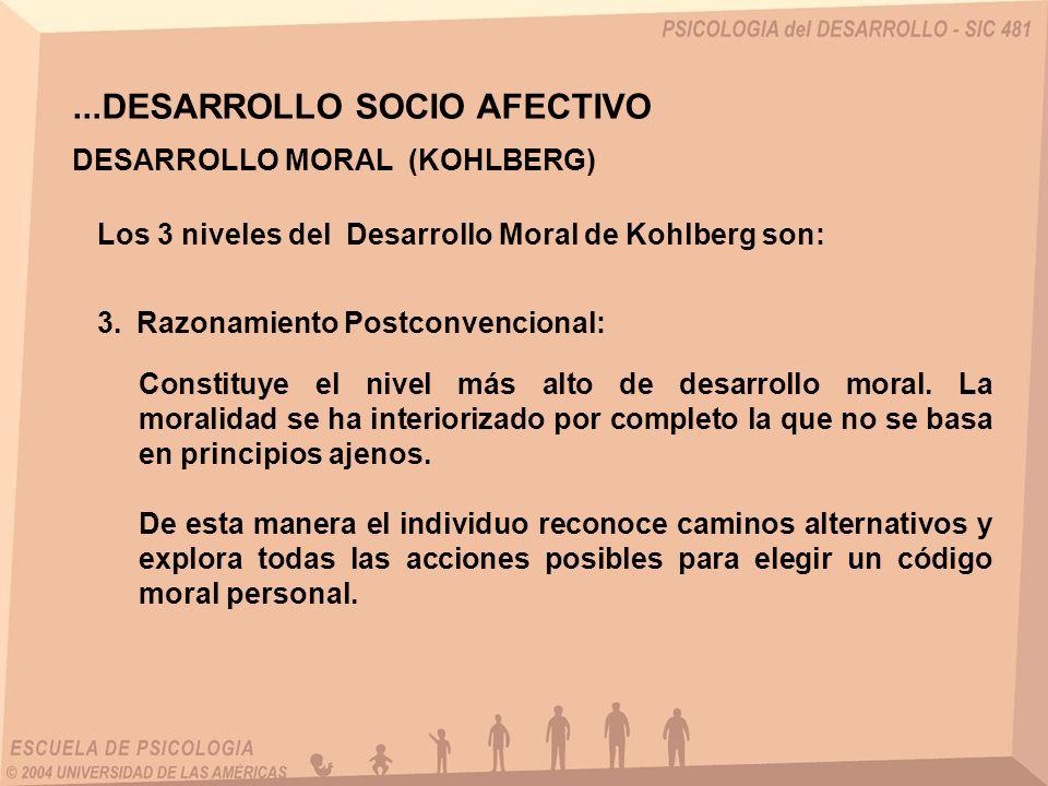 ...DESARROLLO SOCIO AFECTIVO DESARROLLO MORAL (KOHLBERG) Los 3 niveles del Desarrollo Moral de Kohlberg son: 3.Razonamiento Postconvencional: Constitu