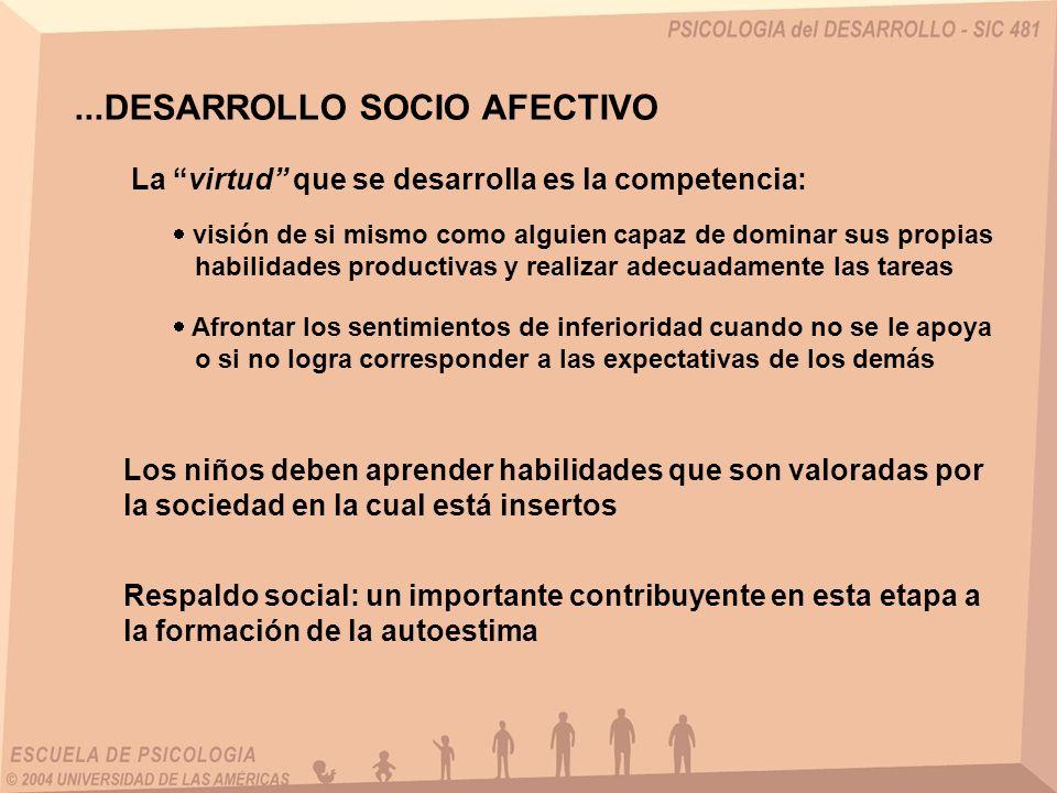 ...DESARROLLO SOCIO AFECTIVO DESARROLLO MORAL (KOHLBERG) PRINCIPALES CRÍTICAS A ESTA TEORÍA El considerar de manera errónea el papel de la cultura y la familia como influencia importante en este ámbito.