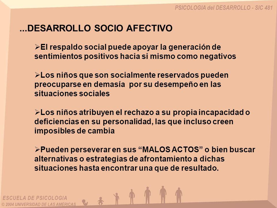 ...DESARROLLO SOCIO AFECTIVO El respaldo social puede apoyar la generación de sentimientos positivos hacia si mismo como negativos Los niños que son s