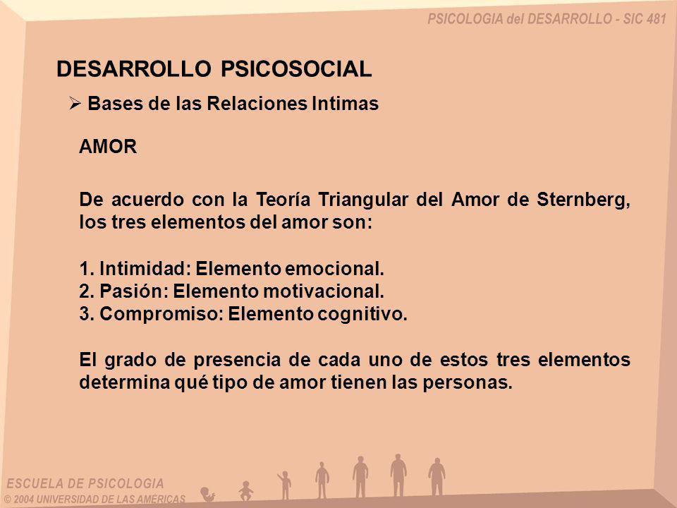 AMOR Bases de las Relaciones Intimas De acuerdo con la Teoría Triangular del Amor de Sternberg, los tres elementos del amor son: 1. Intimidad: Element