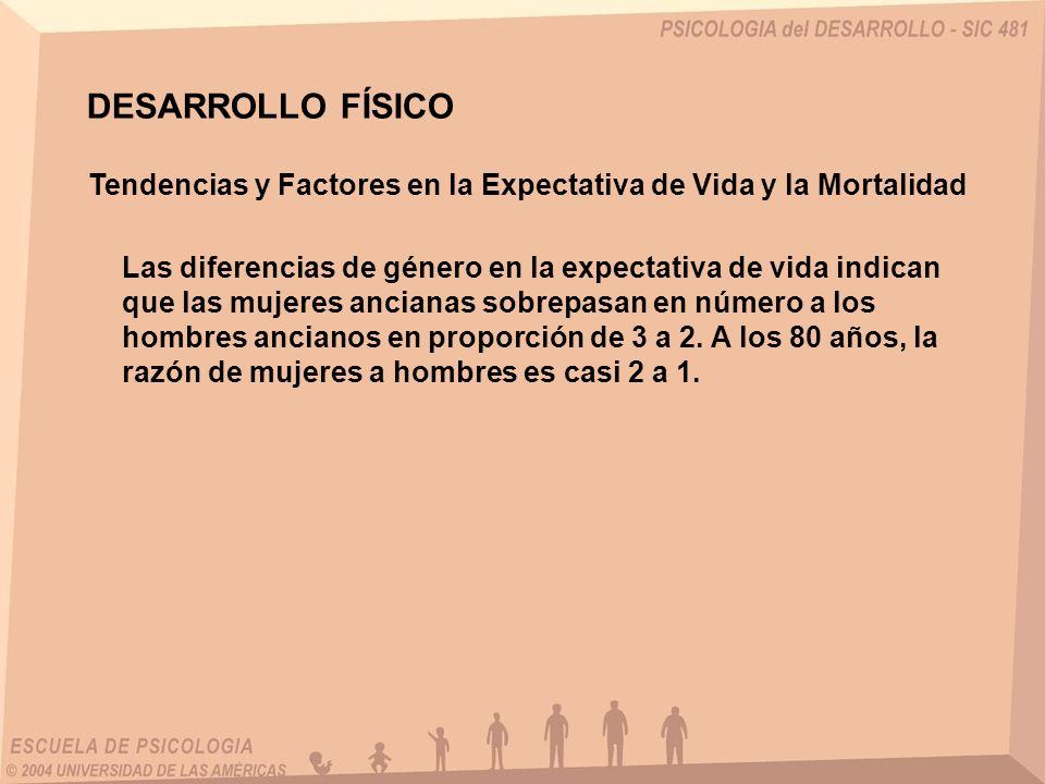 DESARROLLO FÍSICO Tendencias y Factores en la Expectativa de Vida y la Mortalidad Las diferencias de género en la expectativa de vida indican que las