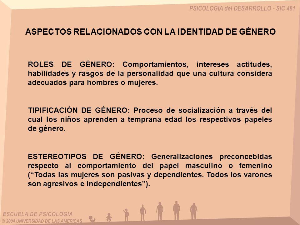 ASPECTOS RELACIONADOS CON LA IDENTIDAD DE GÉNERO ROLES DE GÉNERO: Comportamientos, intereses actitudes, habilidades y rasgos de la personalidad que un