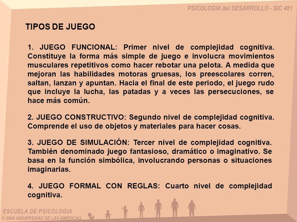 TIPOS DE JUEGO 1. JUEGO FUNCIONAL: Primer nivel de complejidad cognitiva. Constituye la forma más simple de juego e involucra movimientos musculares r