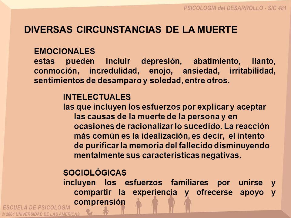 DIVERSAS CIRCUNSTANCIAS DE LA MUERTE EMOCIONALES estas pueden incluir depresión, abatimiento, llanto, conmoción, incredulidad, enojo, ansiedad, irrita