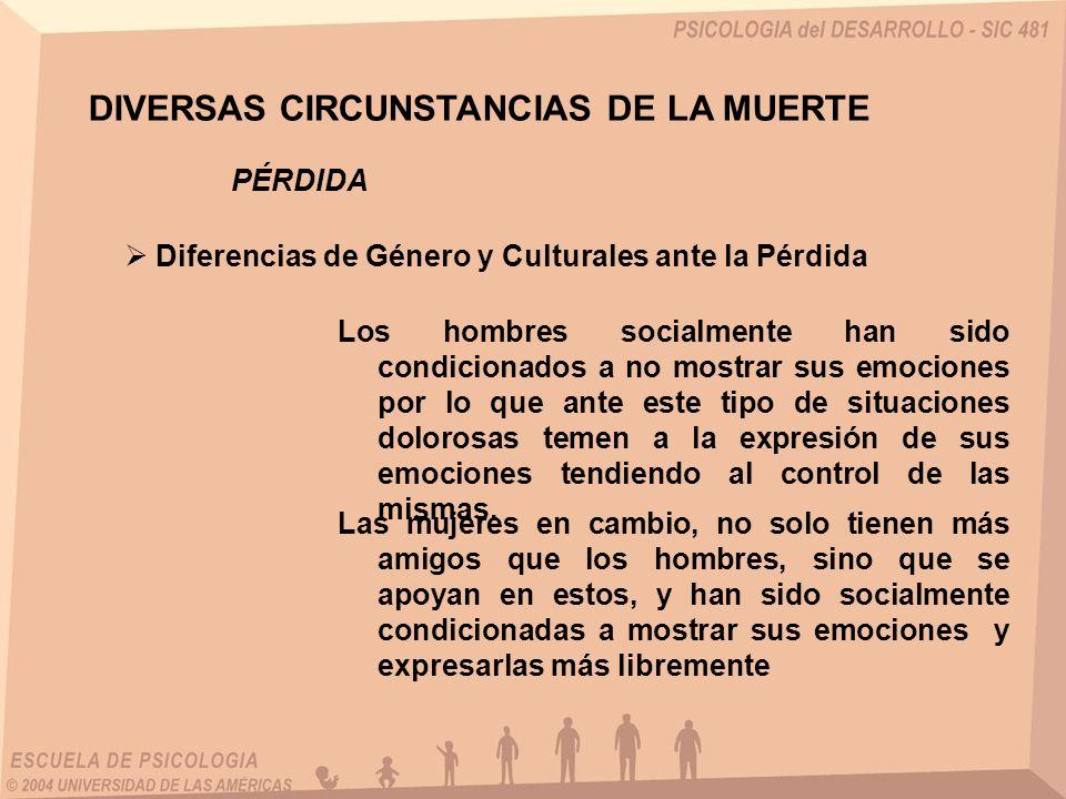 DIVERSAS CIRCUNSTANCIAS DE LA MUERTE Diferencias de Género y Culturales ante la Pérdida PÉRDIDA Los hombres socialmente han sido condicionados a no mo