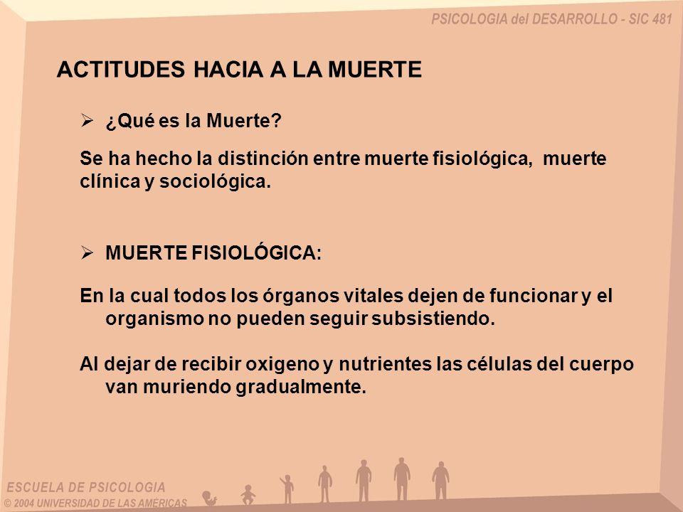 DIVERSAS CIRCUNSTANCIAS DE LA MUERTE Aceleración social de la muerte.