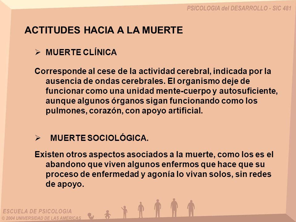 DIVERSAS CIRCUNSTANCIAS DE LA MUERTE EUTANASIA Es permitir al paciente con una enfermedad Terminal que muera naturalmente y sin apoyo artificial.