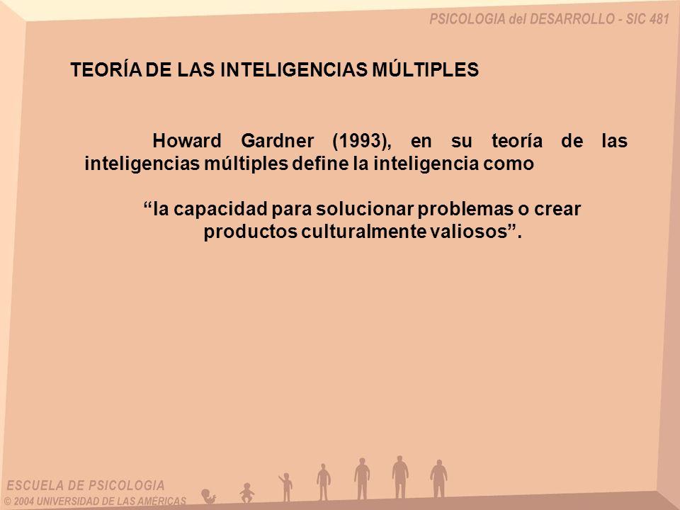 Howard Gardner (1993), en su teoría de las inteligencias múltiples define la inteligencia como la capacidad para solucionar problemas o crear producto