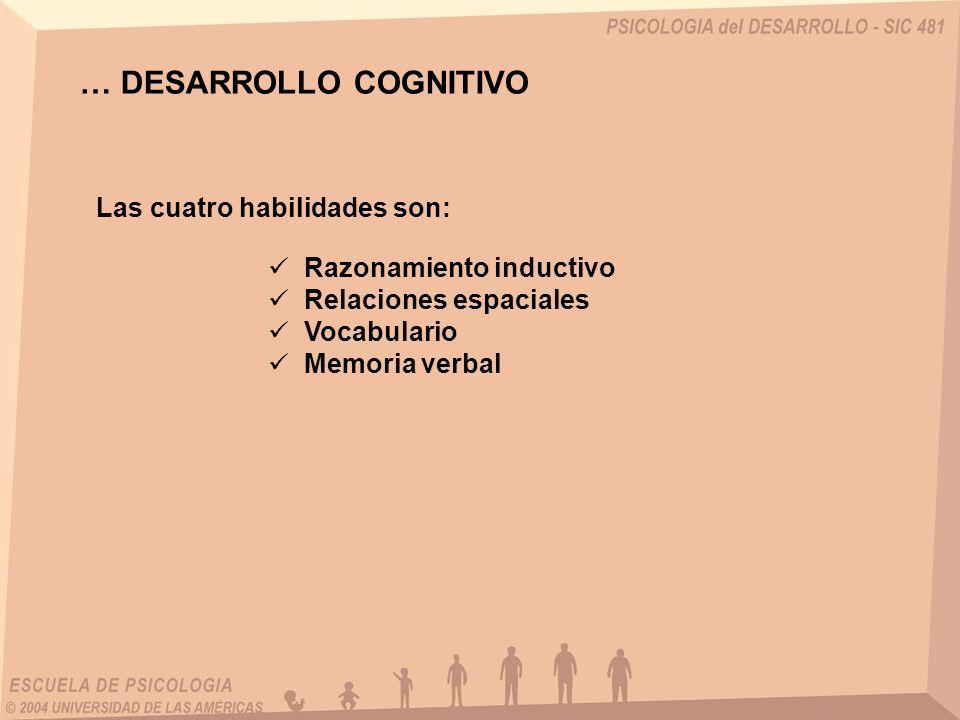 … DESARROLLO COGNITIVO Las cuatro habilidades son: Razonamiento inductivo Relaciones espaciales Vocabulario Memoria verbal