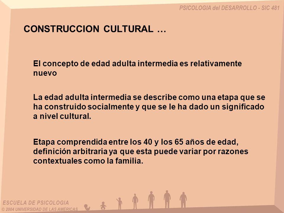 CONSTRUCCION CULTURAL … El concepto de edad adulta intermedia es relativamente nuevo La edad adulta intermedia se describe como una etapa que se ha construido socialmente y que se le ha dado un significado a nivel cultural.