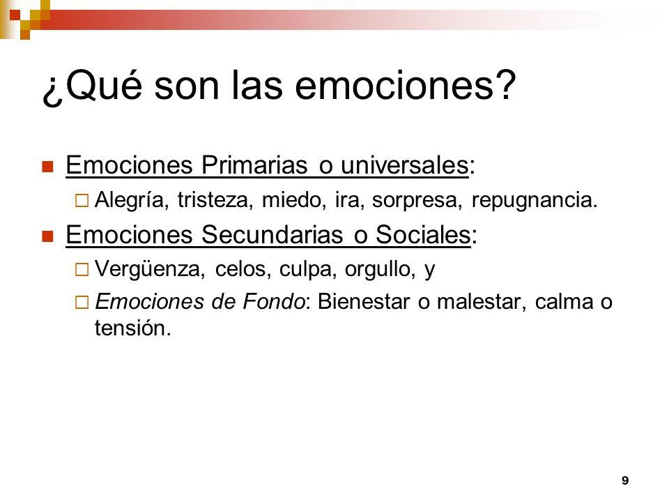 9 ¿Qué son las emociones? Emociones Primarias o universales: Alegría, tristeza, miedo, ira, sorpresa, repugnancia. Emociones Secundarias o Sociales: V