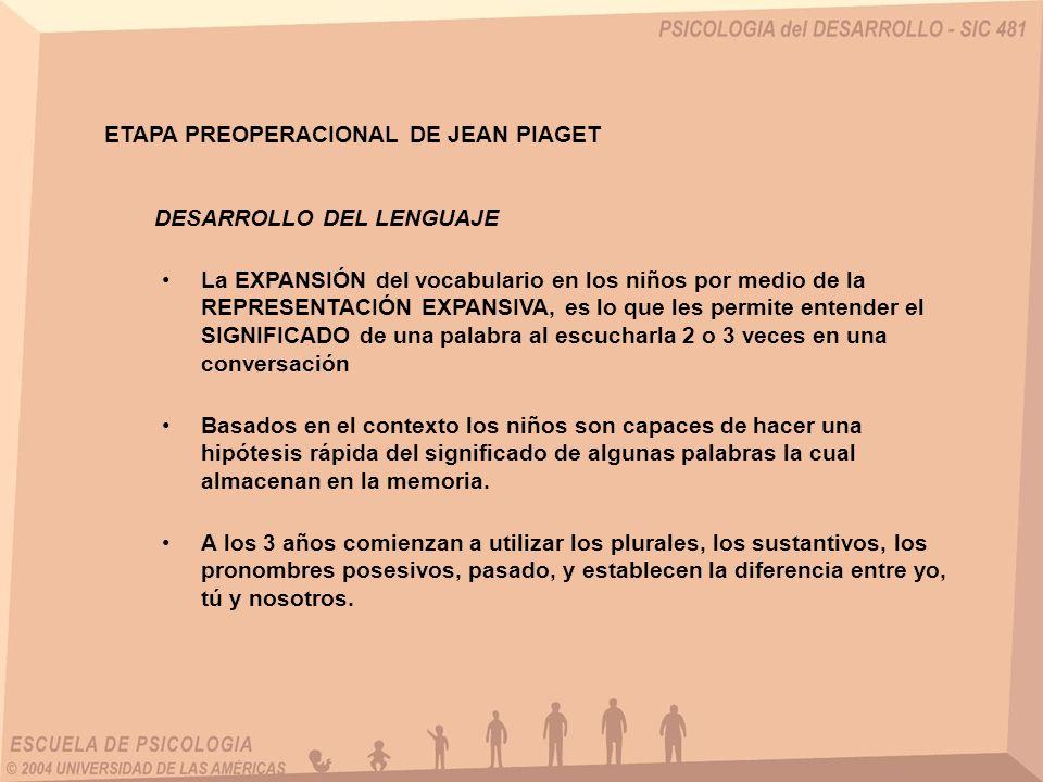 ETAPA PREOPERACIONAL DE JEAN PIAGET DESARROLLO DEL LENGUAJE La EXPANSIÓN del vocabulario en los niños por medio de la REPRESENTACIÓN EXPANSIVA, es lo