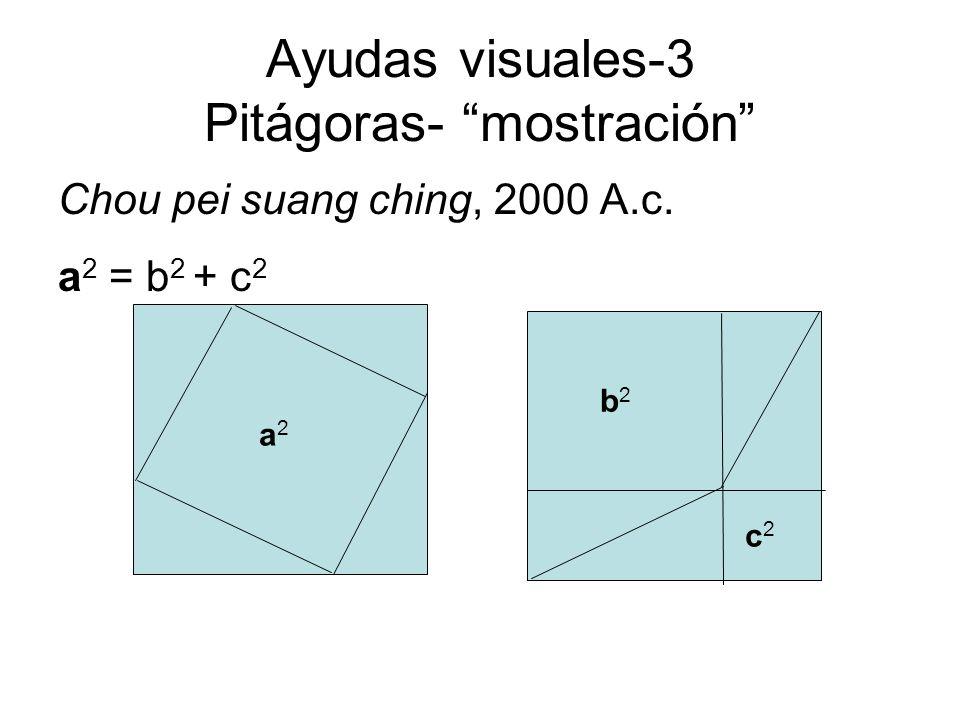 Ayudas visuales-3 Pitágoras- mostración Chou pei suang ching, 2000 A.c. a 2 = b 2 + c 2 b2b2 c2c2 a2a2