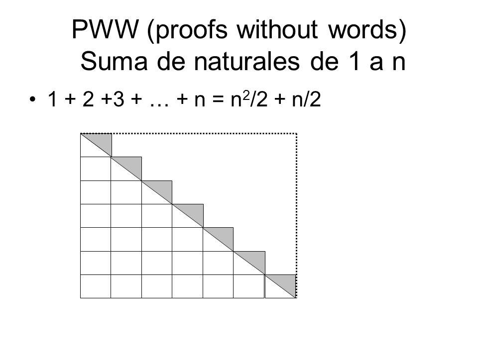 PWW (proofs without words) Suma de naturales de 1 a n 1 + 2 +3 + … + n = n 2 /2 + n/2
