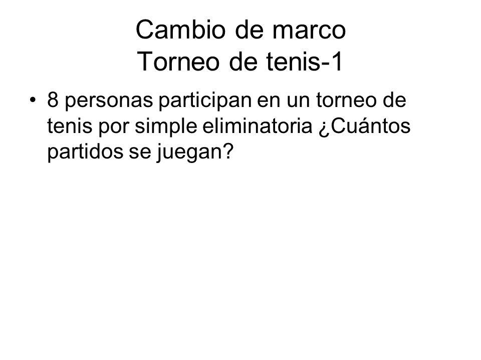 Cambio de marco Torneo de tenis-1 8 personas participan en un torneo de tenis por simple eliminatoria ¿Cuántos partidos se juegan?