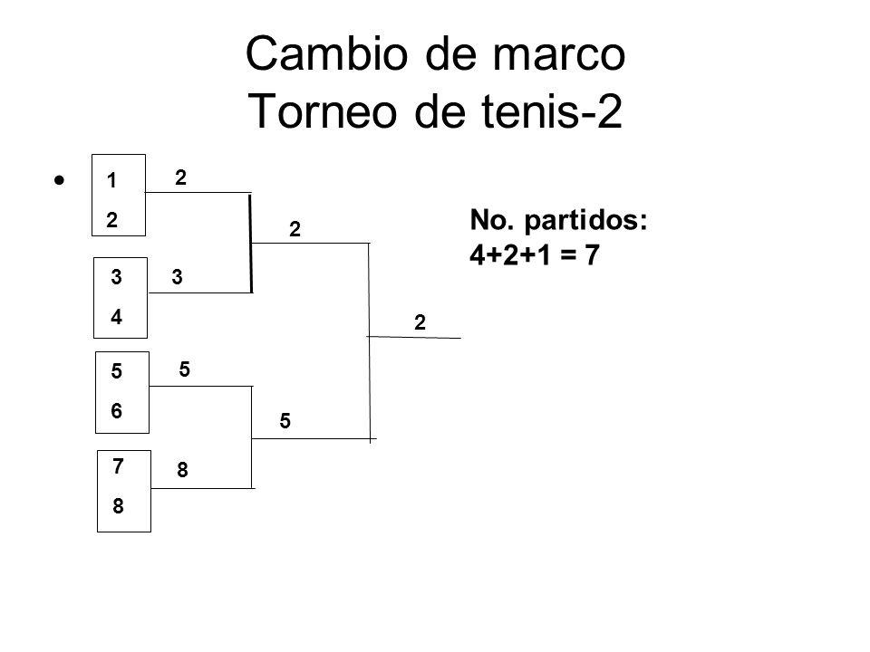 Cambio de marco Torneo de tenis-2 1 2 3 4 5 6 5 3 8 2 7 8 2 5 2 No. partidos: 4+2+1 = 7