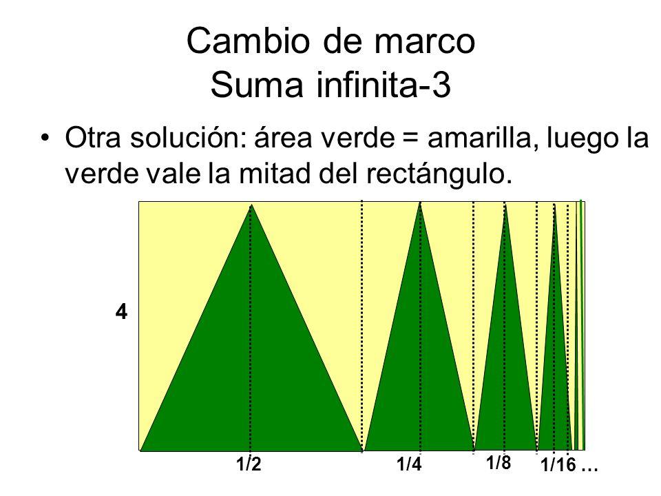 Cambio de marco Suma infinita-3 Otra solución: área verde = amarilla, luego la verde vale la mitad del rectángulo. 4 1/2 1/4 1/8 1/16 …