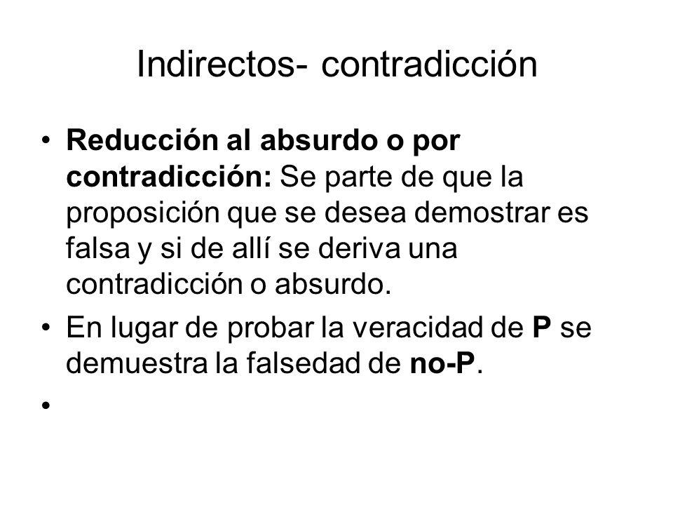 Indirectos- contradicción Reducción al absurdo o por contradicción: Se parte de que la proposición que se desea demostrar es falsa y si de allí se der