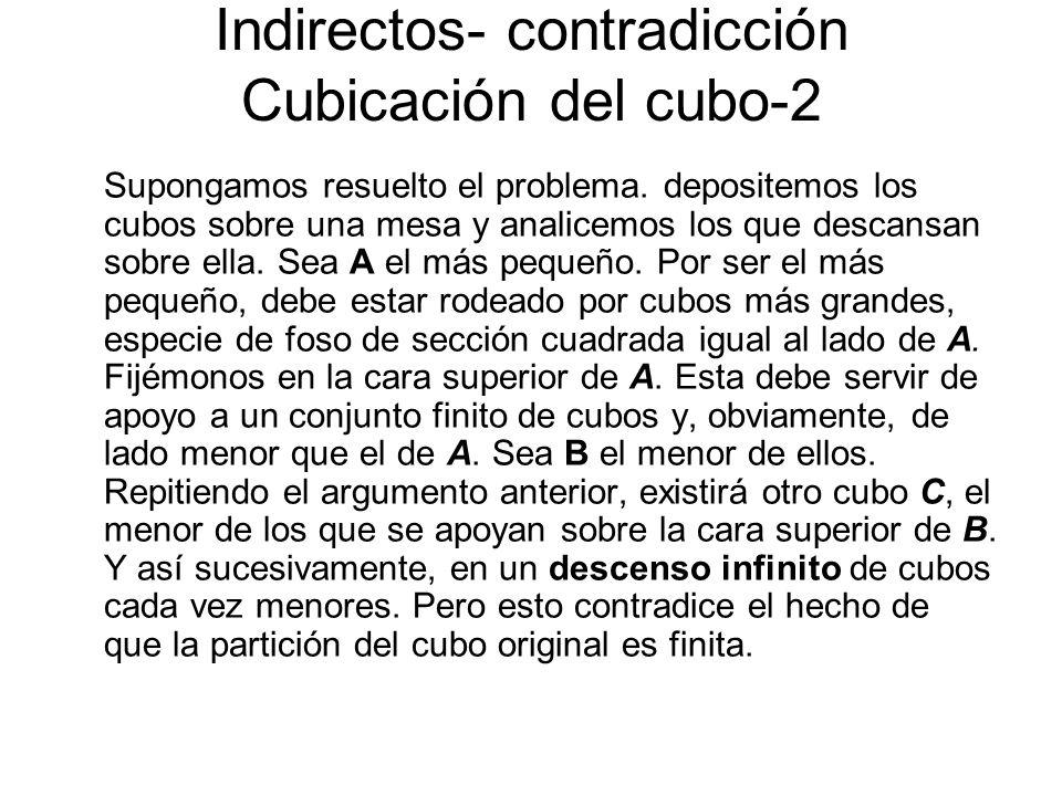 Indirectos- contradicción Cubicación del cubo-2 Supongamos resuelto el problema. depositemos los cubos sobre una mesa y analicemos los que descansan s
