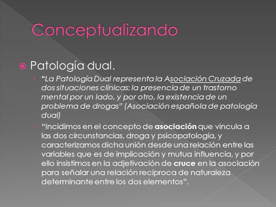Patología dual. La Patología Dual representa la Asociación Cruzada de dos situaciones clínicas: la presencia de un trastorno mental por un lado, y por