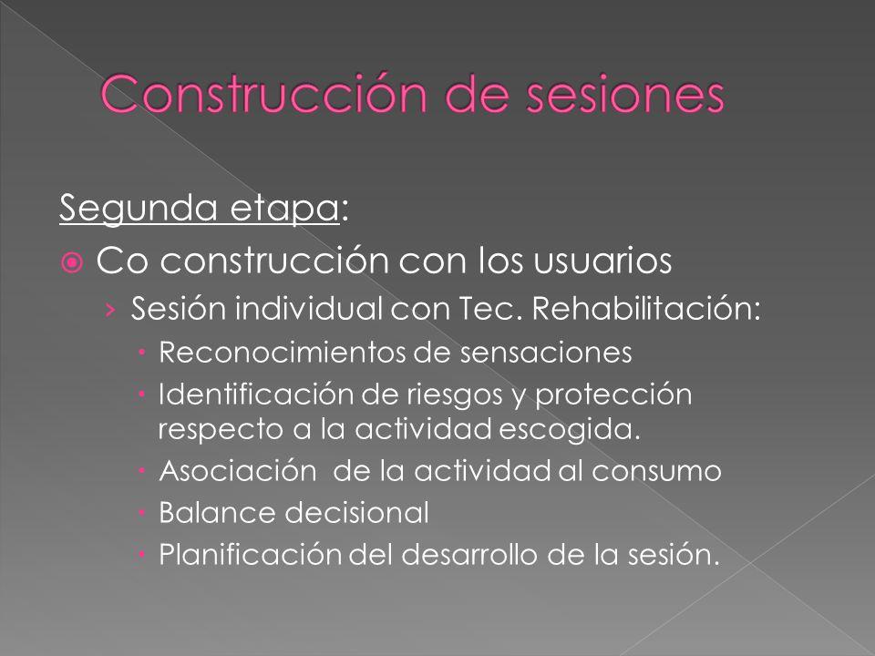 Segunda etapa: Co construcción con los usuarios Sesión individual con Tec. Rehabilitación: Reconocimientos de sensaciones Identificación de riesgos y